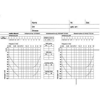 Formblatt für BEOMAT 33/500  VE= 5 Blöcke