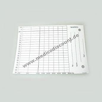 Formblatt für Micromate 304 VE= 10 Blöcke a 50 Bl.